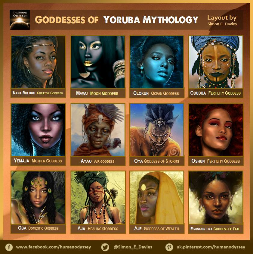 a look into yoruba mythology and yoruba religion Ancient african religion finds roots in america african-american followers of yoruba say it offers a spiritual path as well as a sense of cultural belonging followers of yoruba are adapting its teachings to.